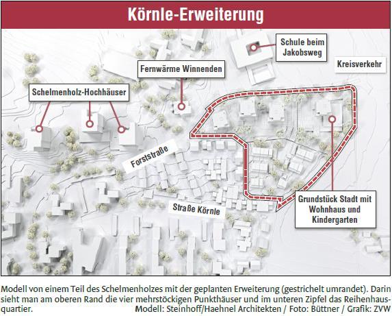 Körnle Erweiterung - Die drei Baugebiets - Beschleuniger im Schelmenholz